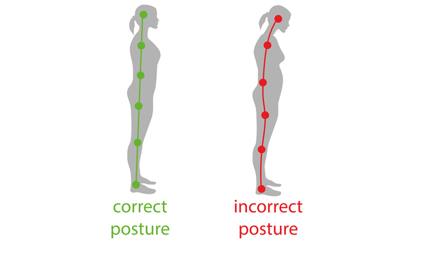What-is-Posture