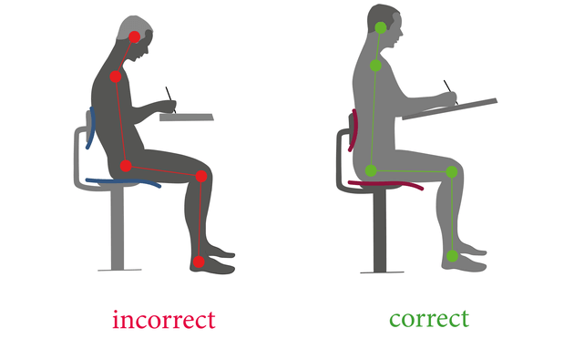 The-right-sitting-posture